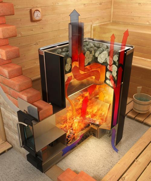 Печь в баню из металла фото